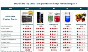 Grow-Taller-Product-Comparison